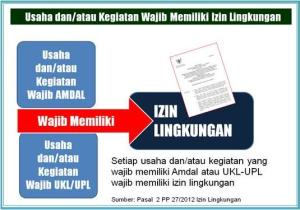 Jasa Pembuatan UKL UPL