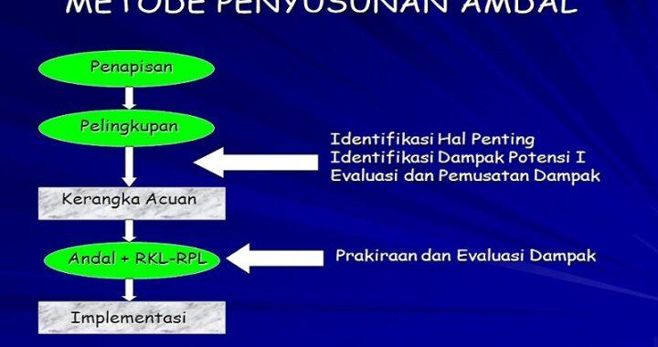 Jasa Penyusunan Dokumen UKL-UPL dan AMDAL