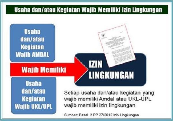Jasa Pembuatan Izin Lingkungan AMDAL dan UKL-UPL
